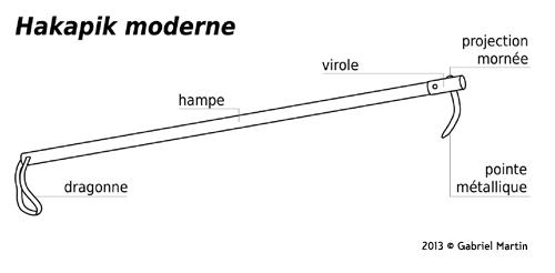 Instrument d'assommement utilisé pour la chasse au phoque, constitué d'une hampe au bout de laquelle est fixée une virole pourvue d'une pointe métallique fléchie et d'une projection mornée.